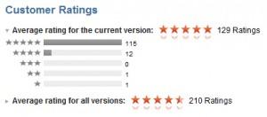 Doceri App Store Ratings