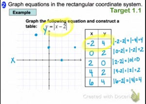 Megan-Ahlberg-Graphy-Equations-Rectangle-Coordinate