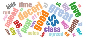 word-cloud-April2-doceri-chat