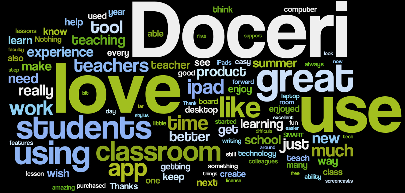 Doceri Survey Wordle 2014